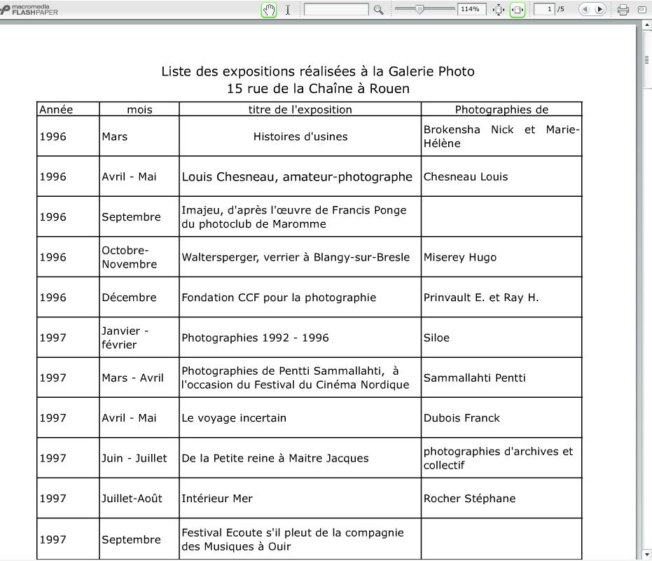Listes des expositions depuis 1996
